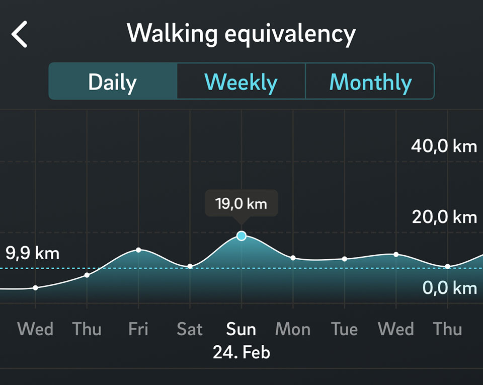 Walking equivalency