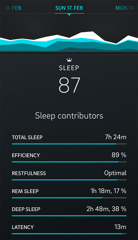 Schlaf-Phasen